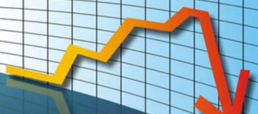 საქსტატი ადასტურებს, რომ საქართველოში ექსპორტი 30%-ით შემცირდა