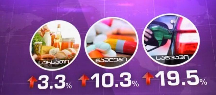 სურსათი, წამლები, საწვავი – ფასების ზრდას სტატისტიკის ეროვნული სამსახური ადასტურებს