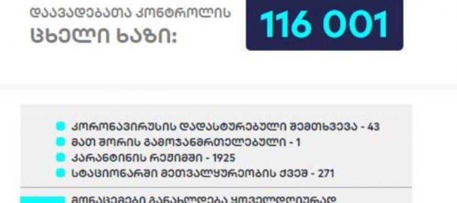 საქართველოში კარანტინის რეჟიმში 1 925 ადამიანი იმყოფება