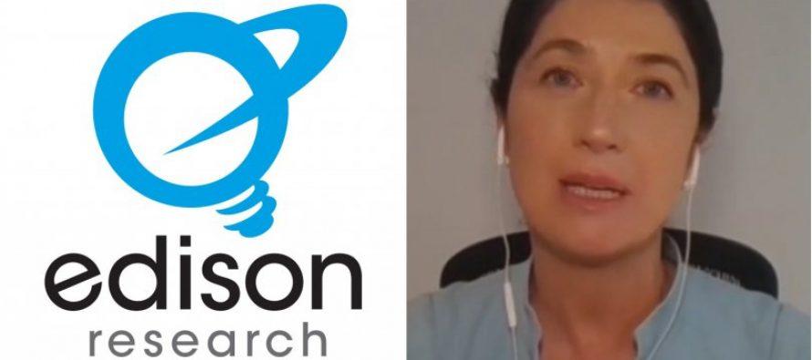 ნინო ჯაფარიძ:  Edison Research-ის  სისტემაზე კიბერშეტევის მცდელობა იყო