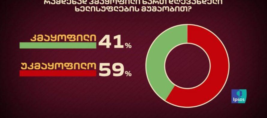 გამოკითხულთა 59% ხელისუფლების მუშაობით უკმაყოფილოა- IPSOS-ის კვლევა